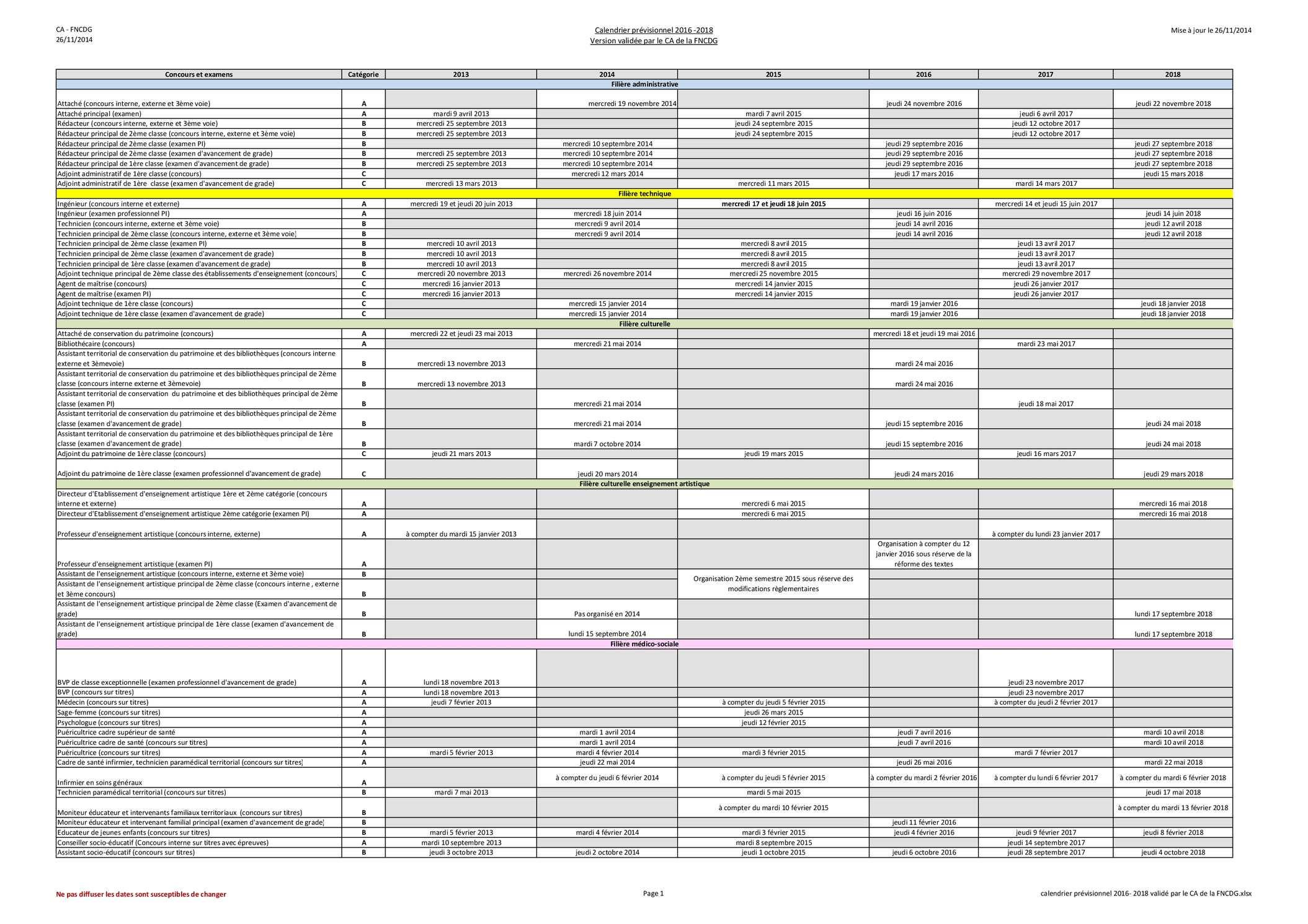Adjoint administratif concours - Grille indiciaire adjoint technique principal 2eme classe ...