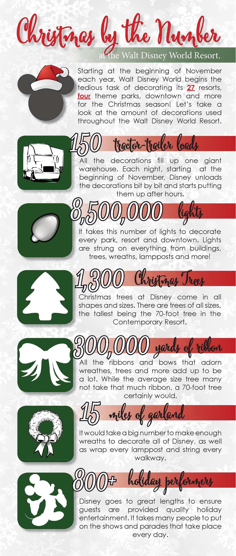 Calaméo - Christmas Infograph