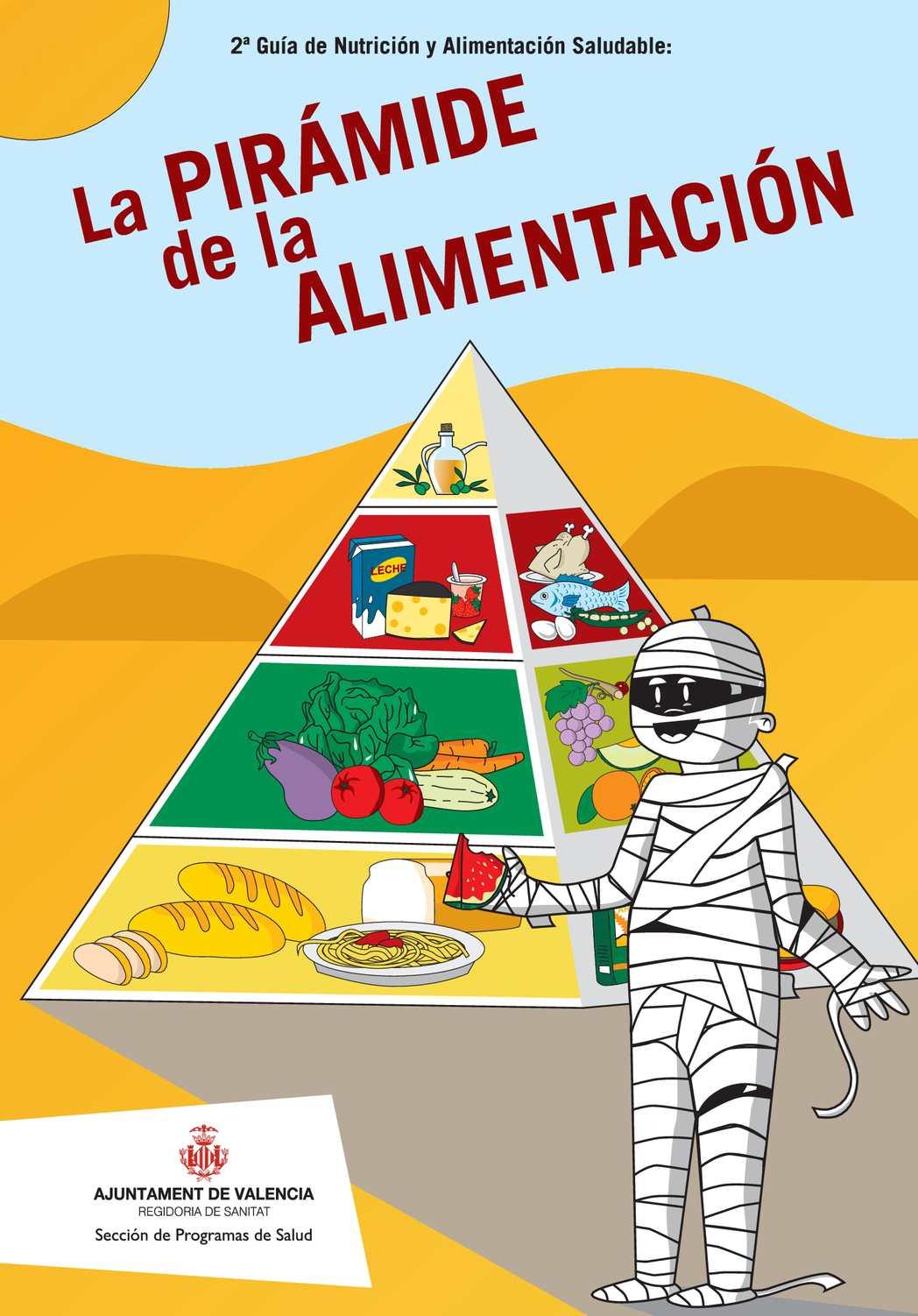 Calam o pir mide de alimentos primaria - Piramide de la alimentacion saludable ...