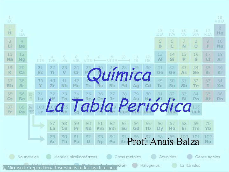 Calamo clase 3 tabla periodica urtaz Image collections