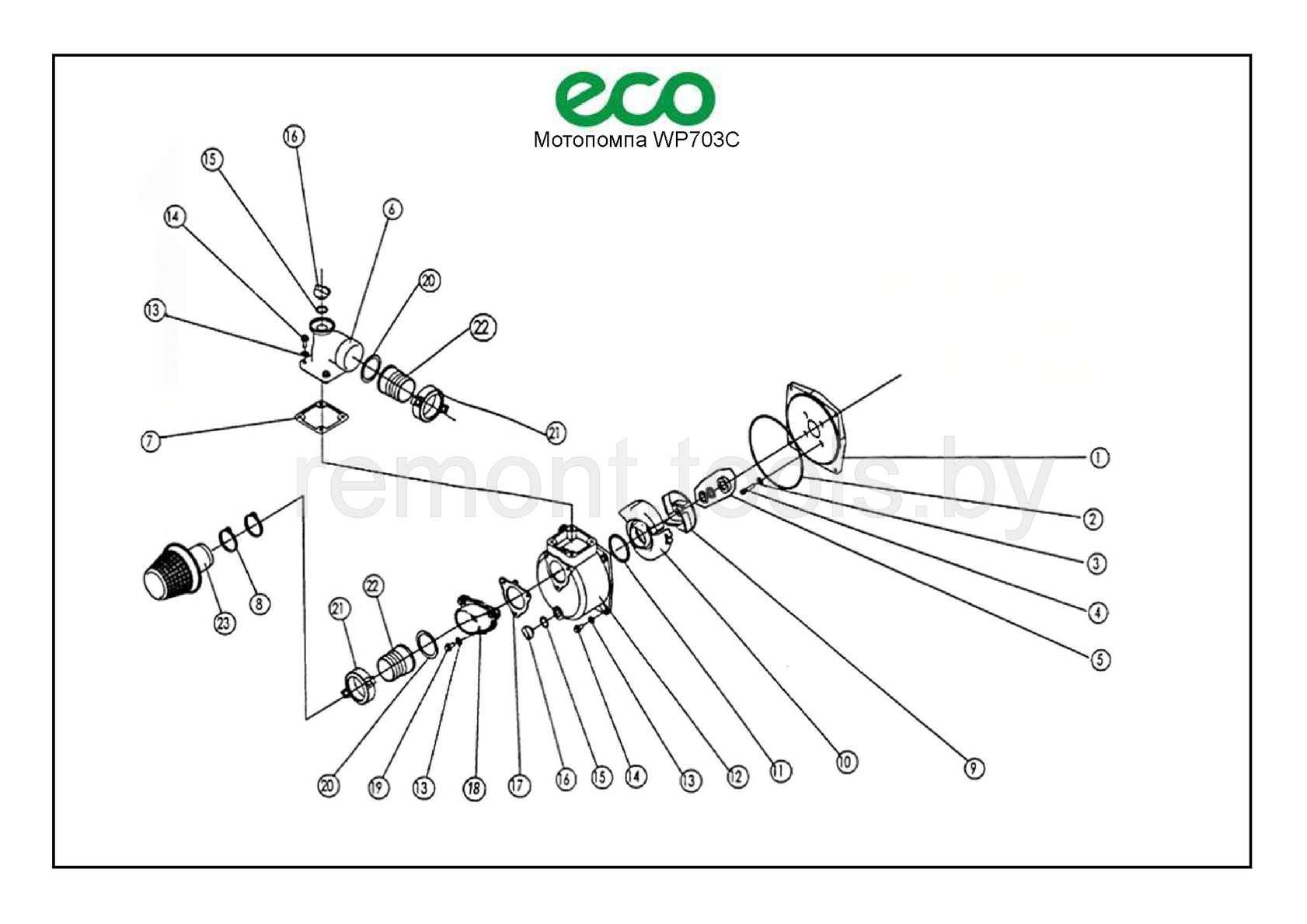 Eco Мотопомпа Wp703c