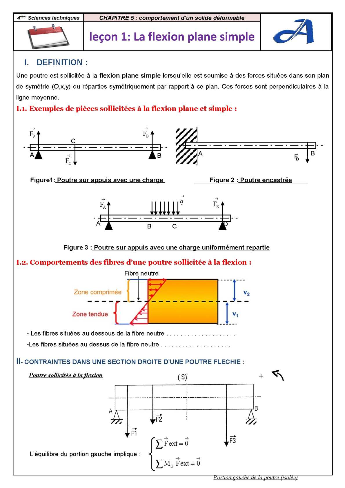 Calam o la flexion plane simple - Definition d une poutre ...