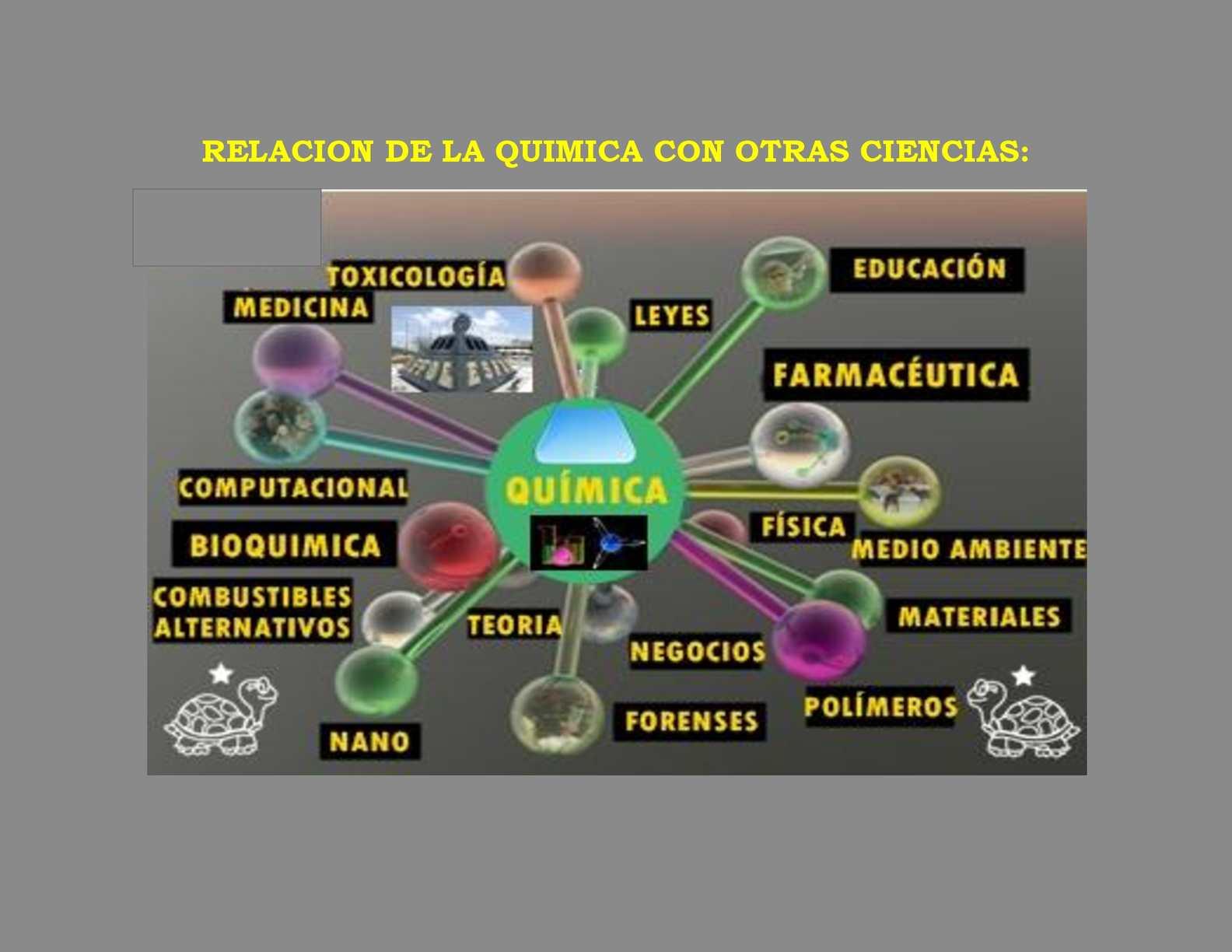 Calam o relacion de la quimica con otras ciencias 1 for La quimica de la cocina