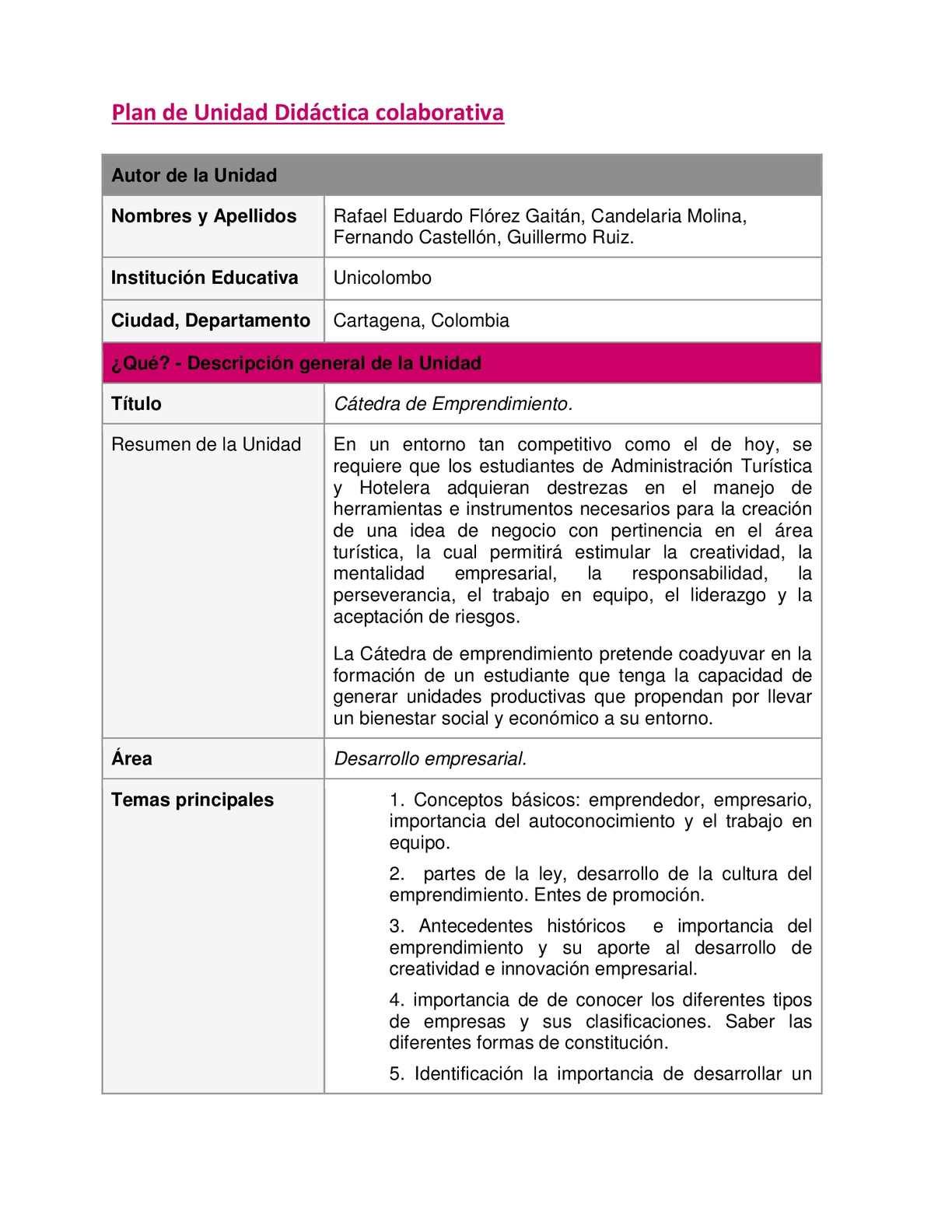Calaméo - Plantilla Unidad Didactica De Emprendimiento Colaborativa