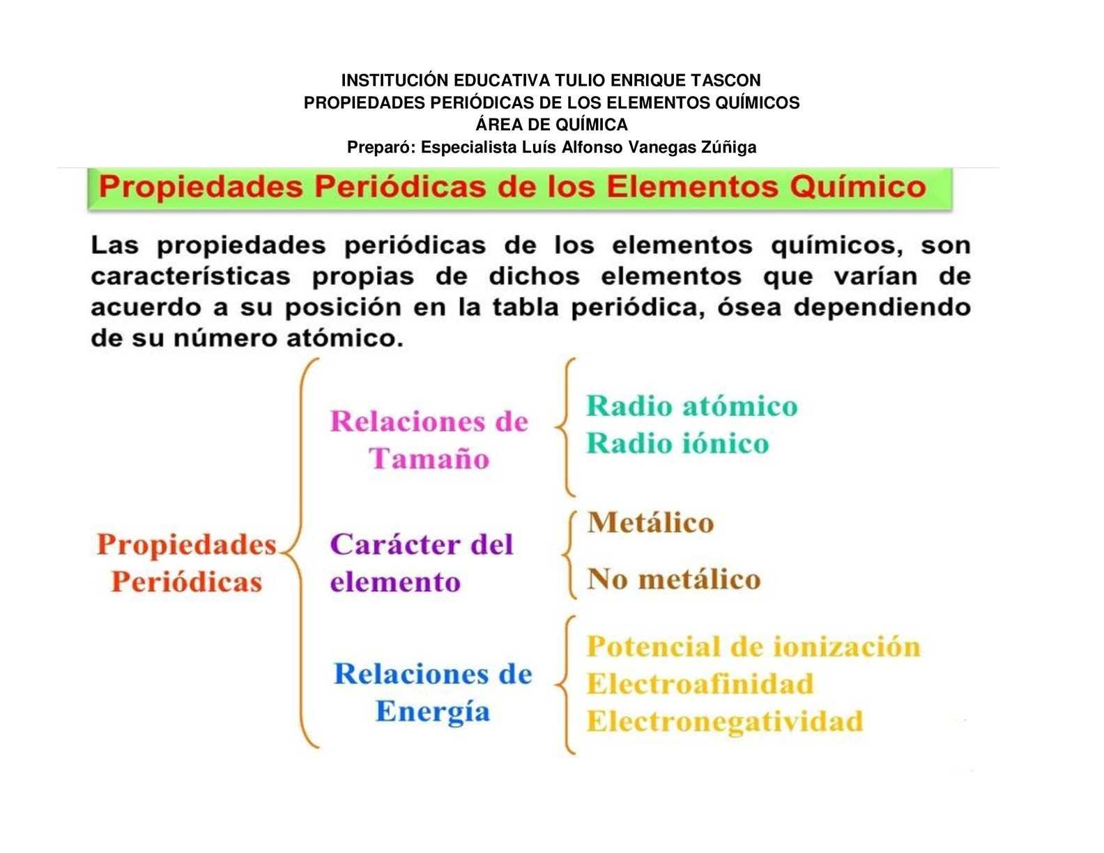 calamo propiedades peridicas de los elementos qumicos y taller - Tabla Periodica De Los Elementos Quimicos Con Electronegatividad