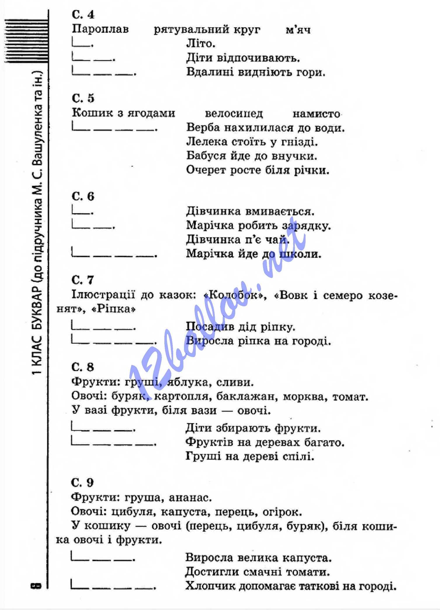Буквар 1 клас Вашуленко