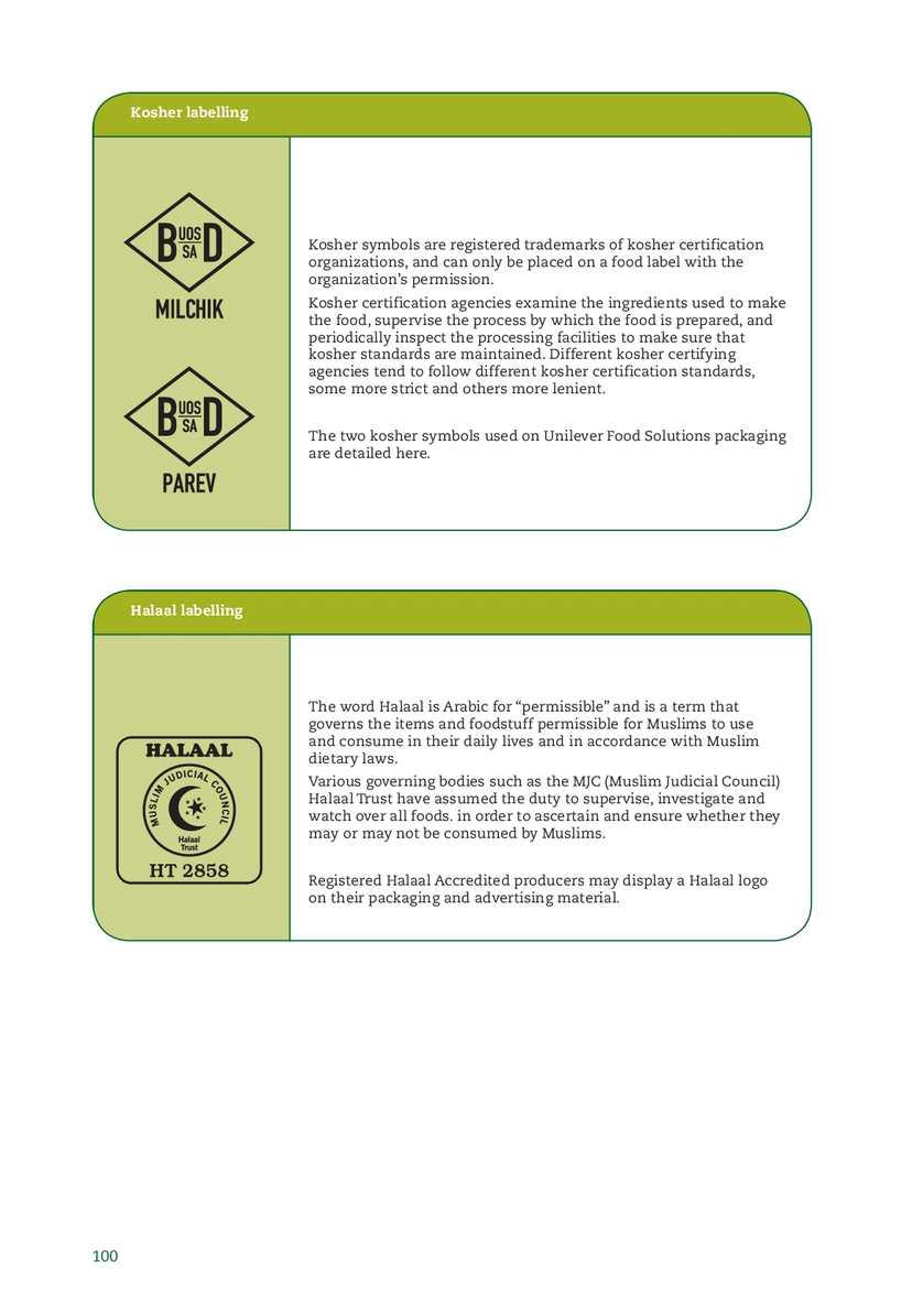 Understanding Symbols And Logos Calameo Downloader