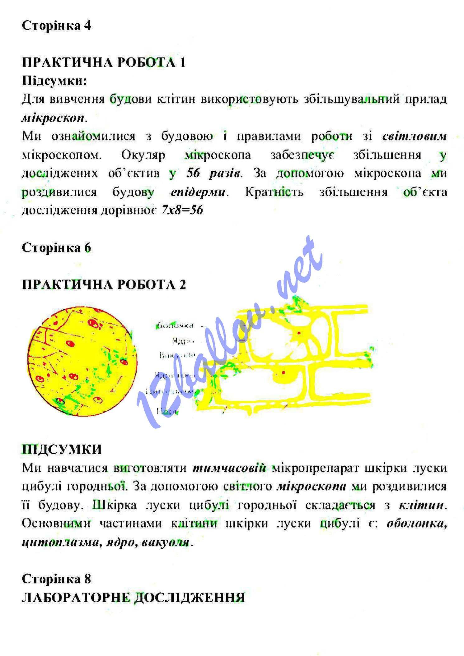 Зошит для практичних Біологія 6 клас Балан