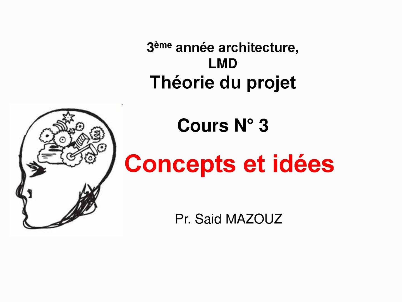 Concepts Et Idées Cght
