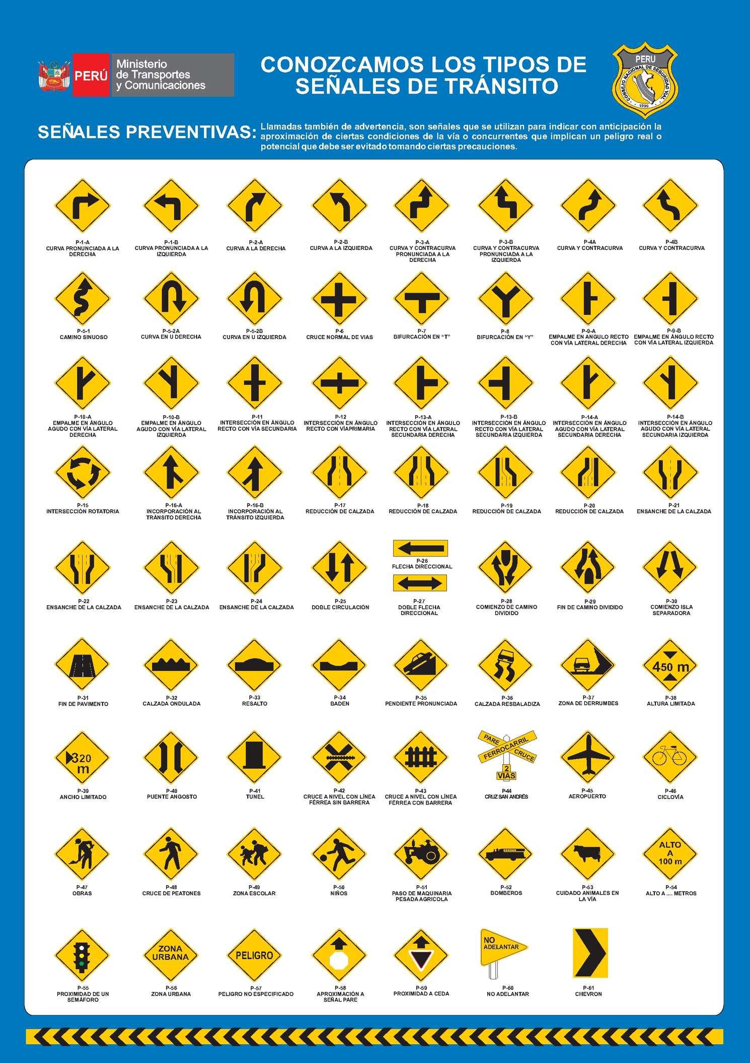 Afiches Senales Transito