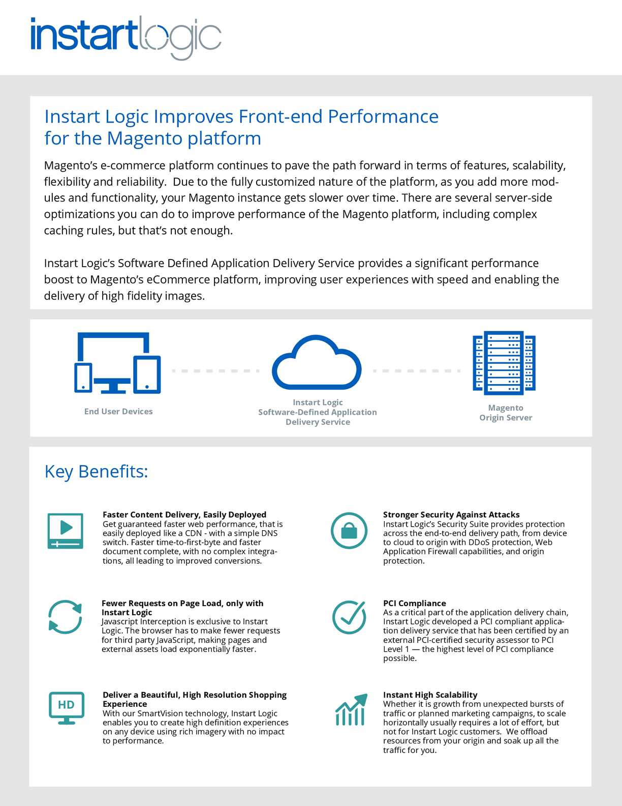 Calamo Instart Logic Improves Front End Performance For Magento How Improving Page Load Speed Can Increase Your Website Traffic And User Experience Platform