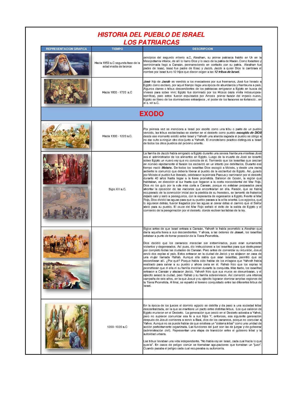 Breve historia de la tabla periodical yahoo dating 10