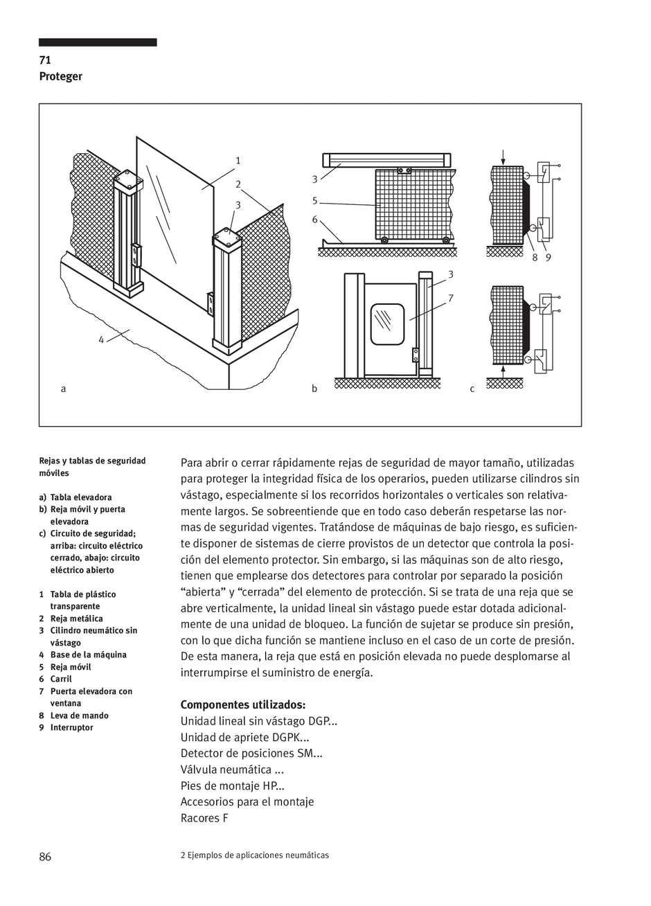 Circuito Neumatico Basico : 99 ejemplos practicos de aplicaciones neumatica festo didactic
