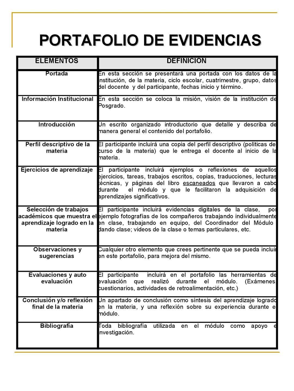 Calaméo - Sugerencias Para Implementar El Portafolio De Evidencias