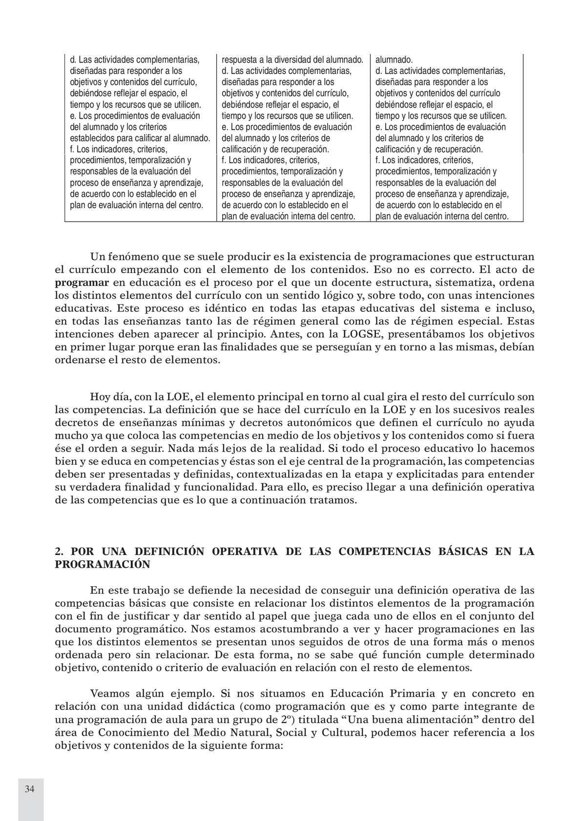 Increíble Escribir Una Plantilla Básica De Currículum Imagen ...