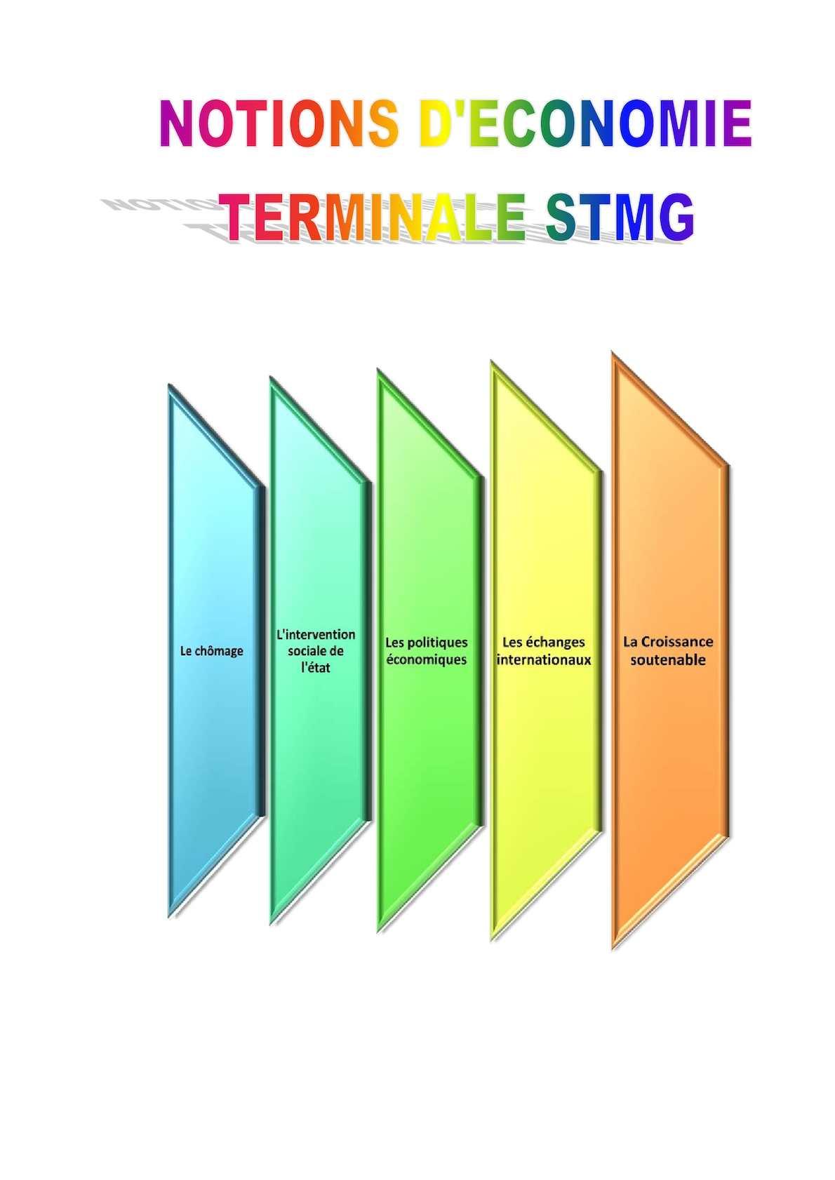 Synthèse Economie Terminale STMG