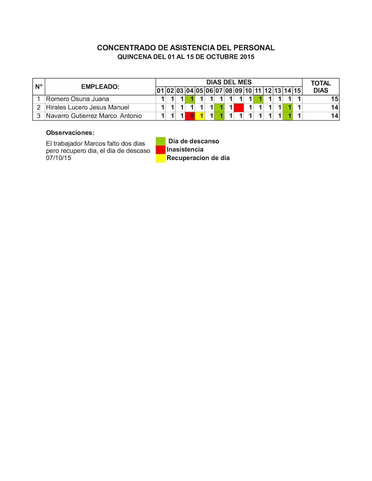 Calaméo - Concentradconetrado de asistencias para RH o De Asistencias