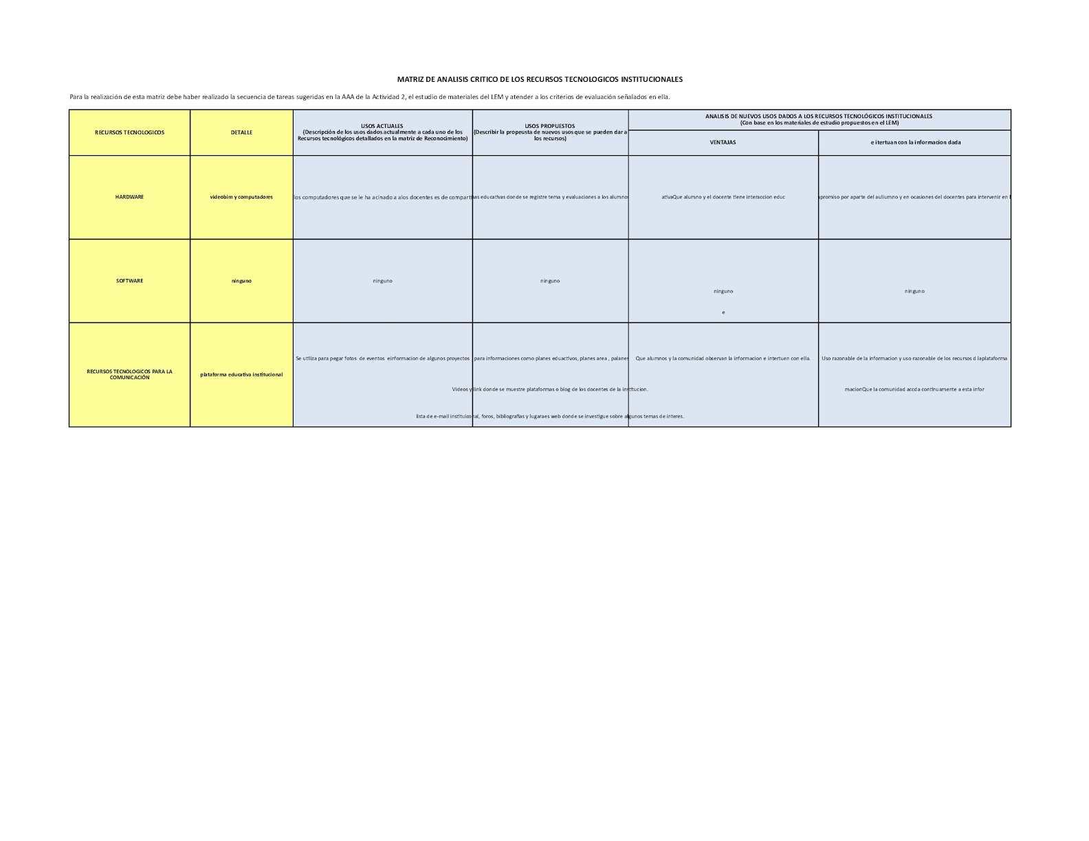 William Gonzalez Gonzalez Matriz Reconocimiento Tic Xls