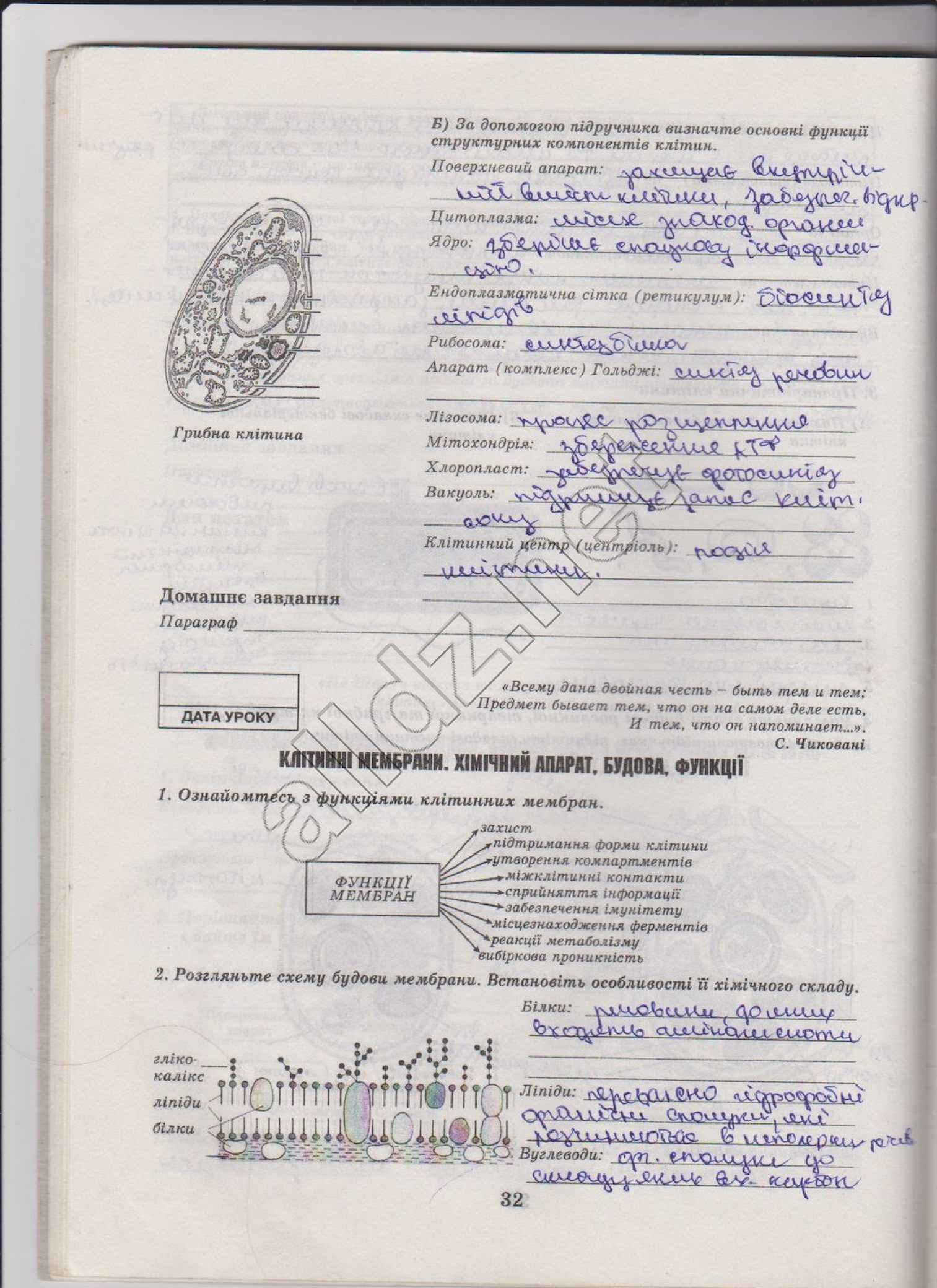биология гдз 8 класс яременко