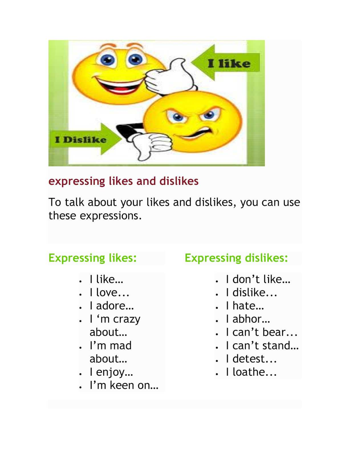 expressing likes and dislikes Likes and dislikes - sports: english language ames836 loading conversación: likes y dislikes en inglés (love y hate / gustos y preferencias.