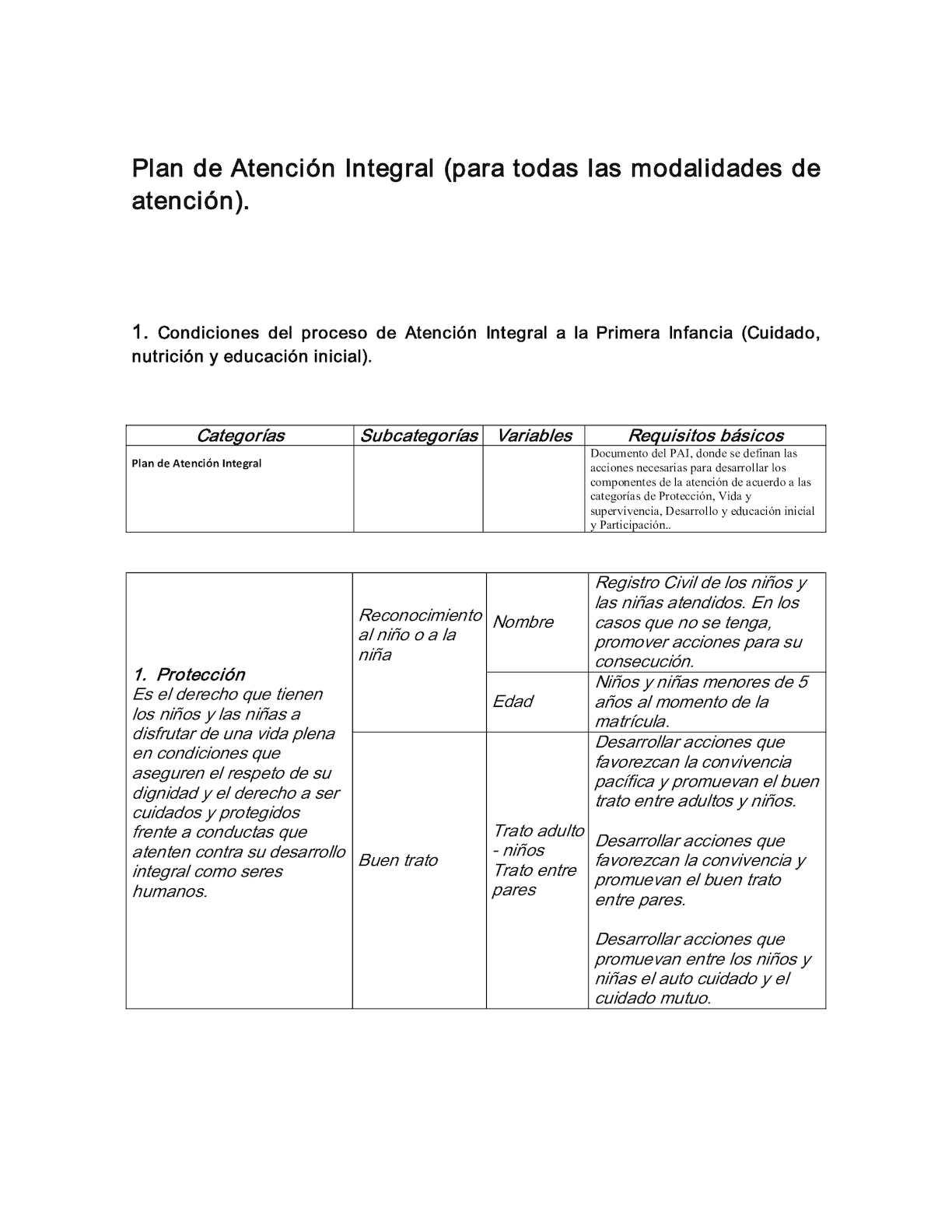 Calaméo - Plan De Atención Integral