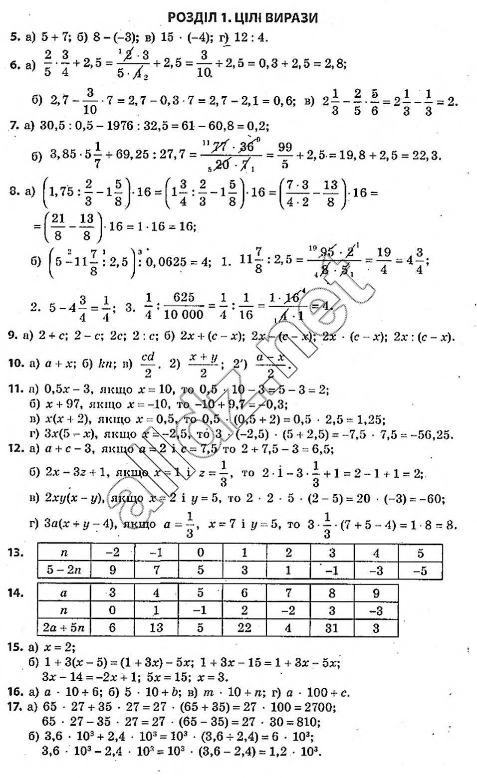 Алгебра 7 клас Бевз 2015