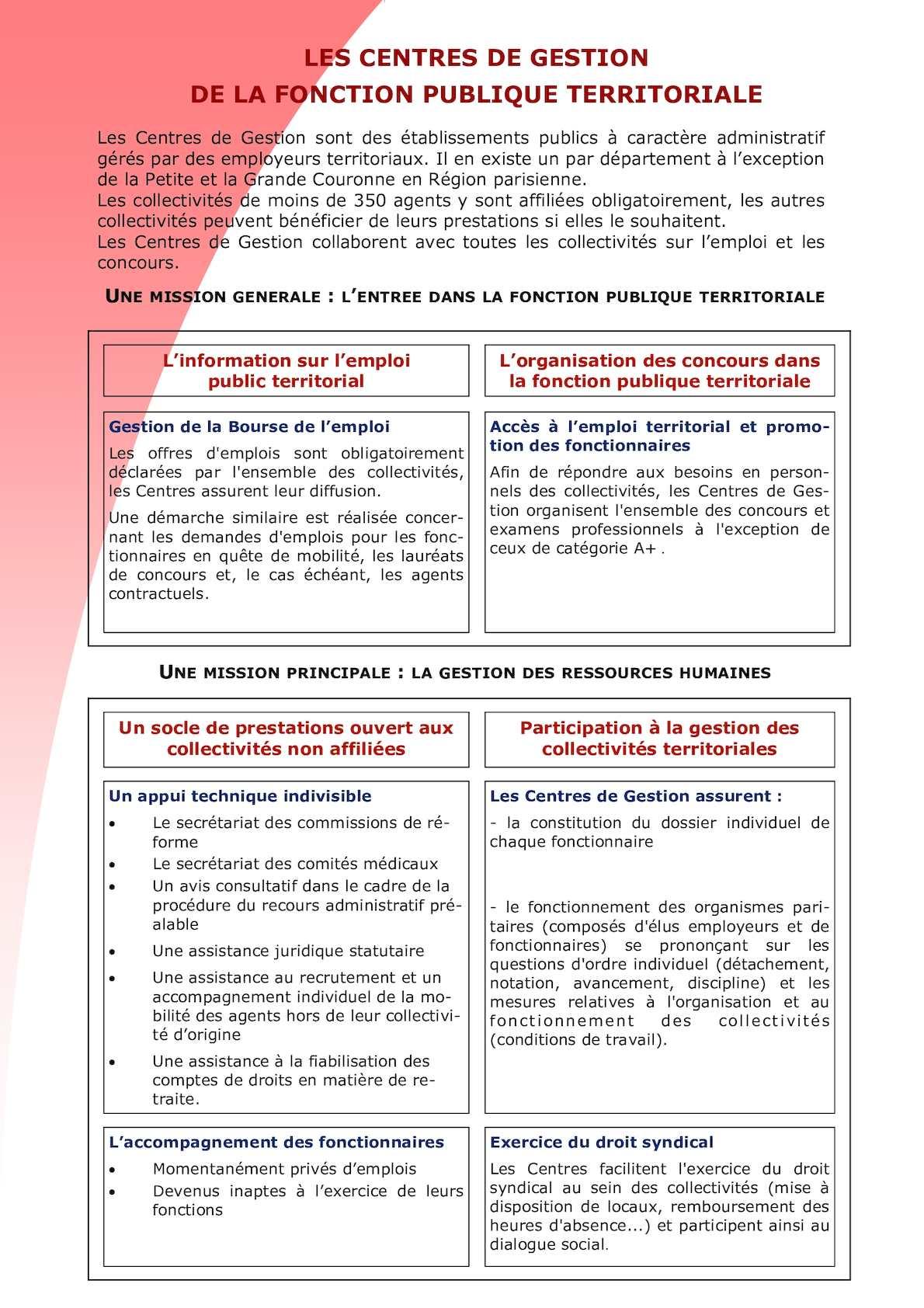 d56a221a9c4 Calaméo - Presentation Cdg