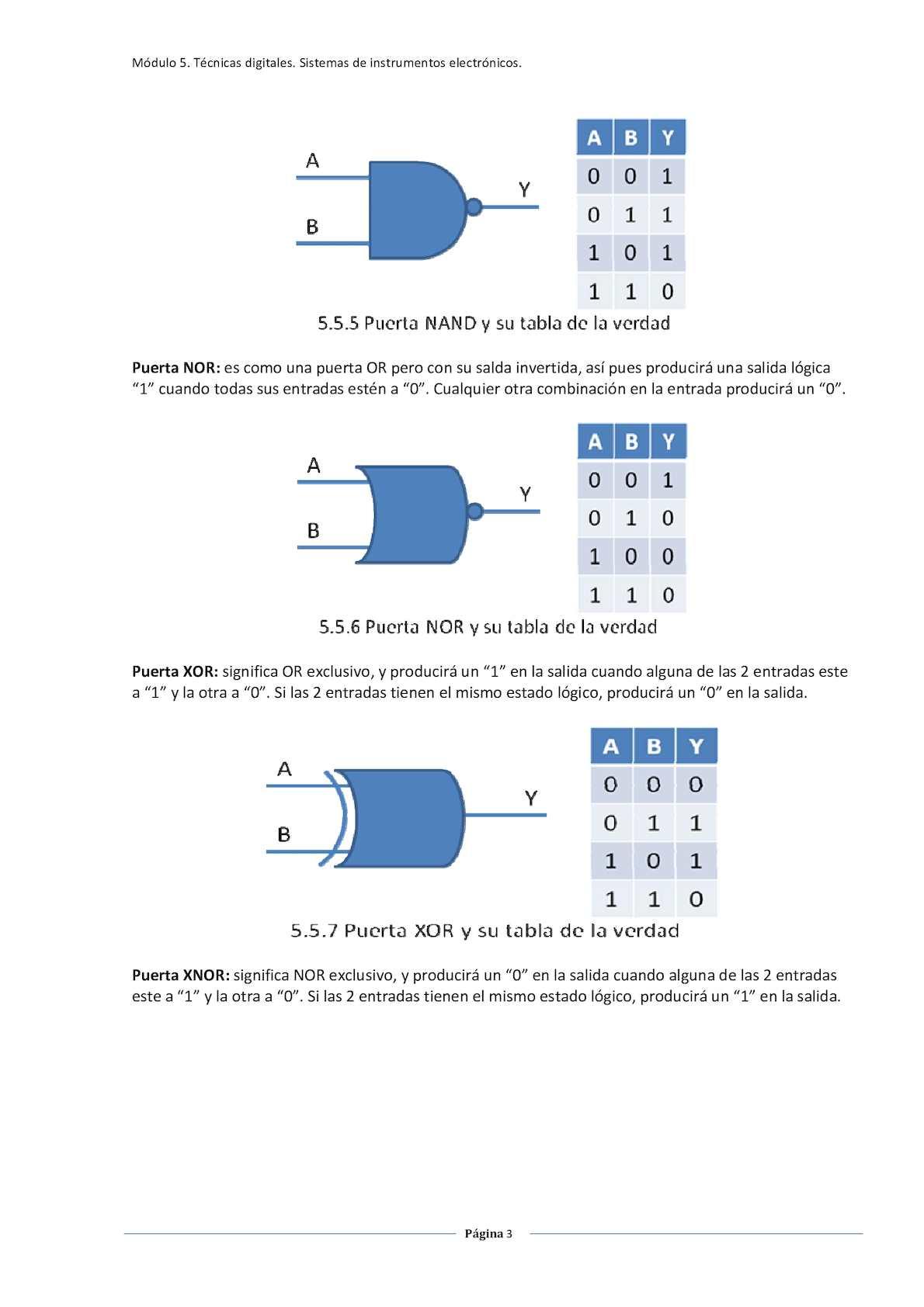 Circuito Xor : Circuitos logicos calameo downloader