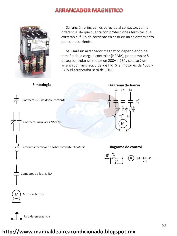 Electricidad industrial manuales y diagramas vaf calameo page 53 ccuart Gallery