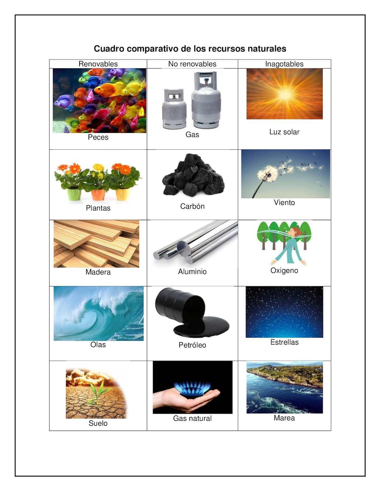 Imagenespara imprimir de recursos naturales renovables for Www hous