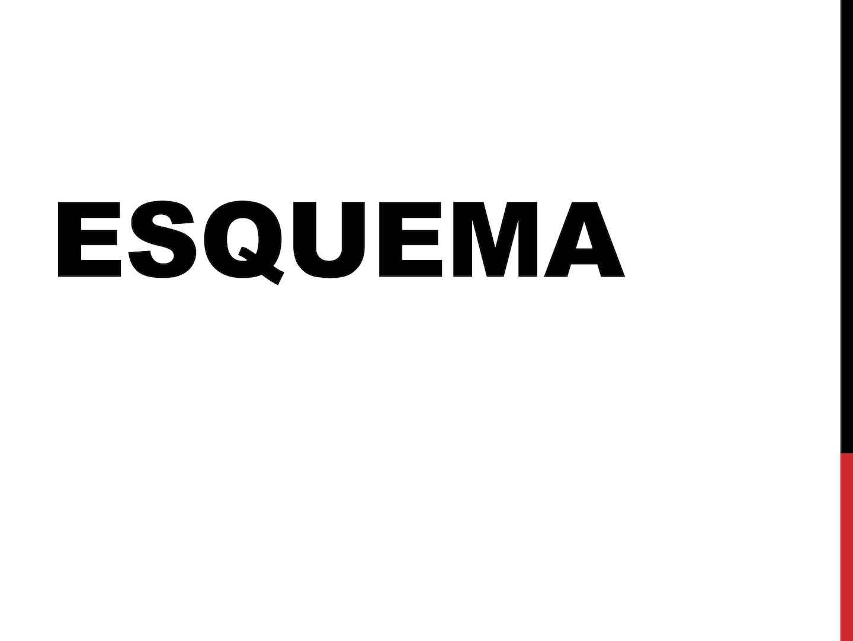 Esquema-Red De Ideas-Mapa Conceptual