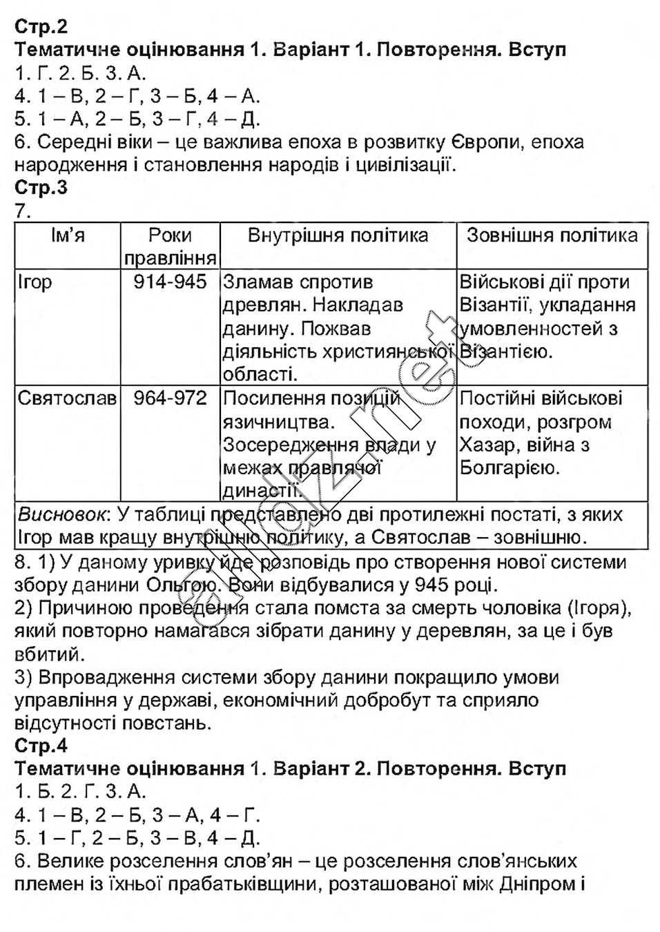 Зошит Історія України 7 клас Святокум 2015