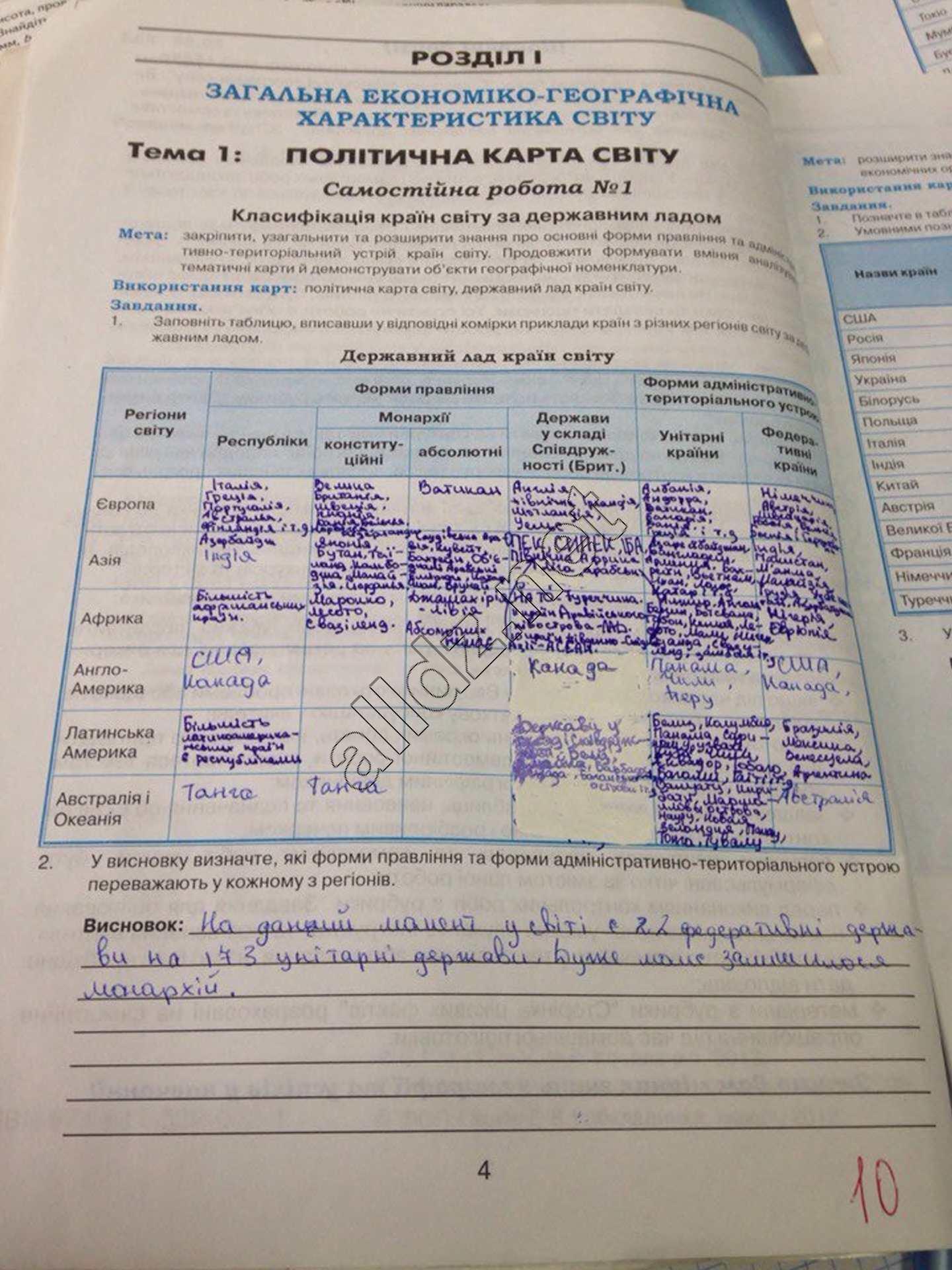 Коберник коваленко 10 класс ответы тестов