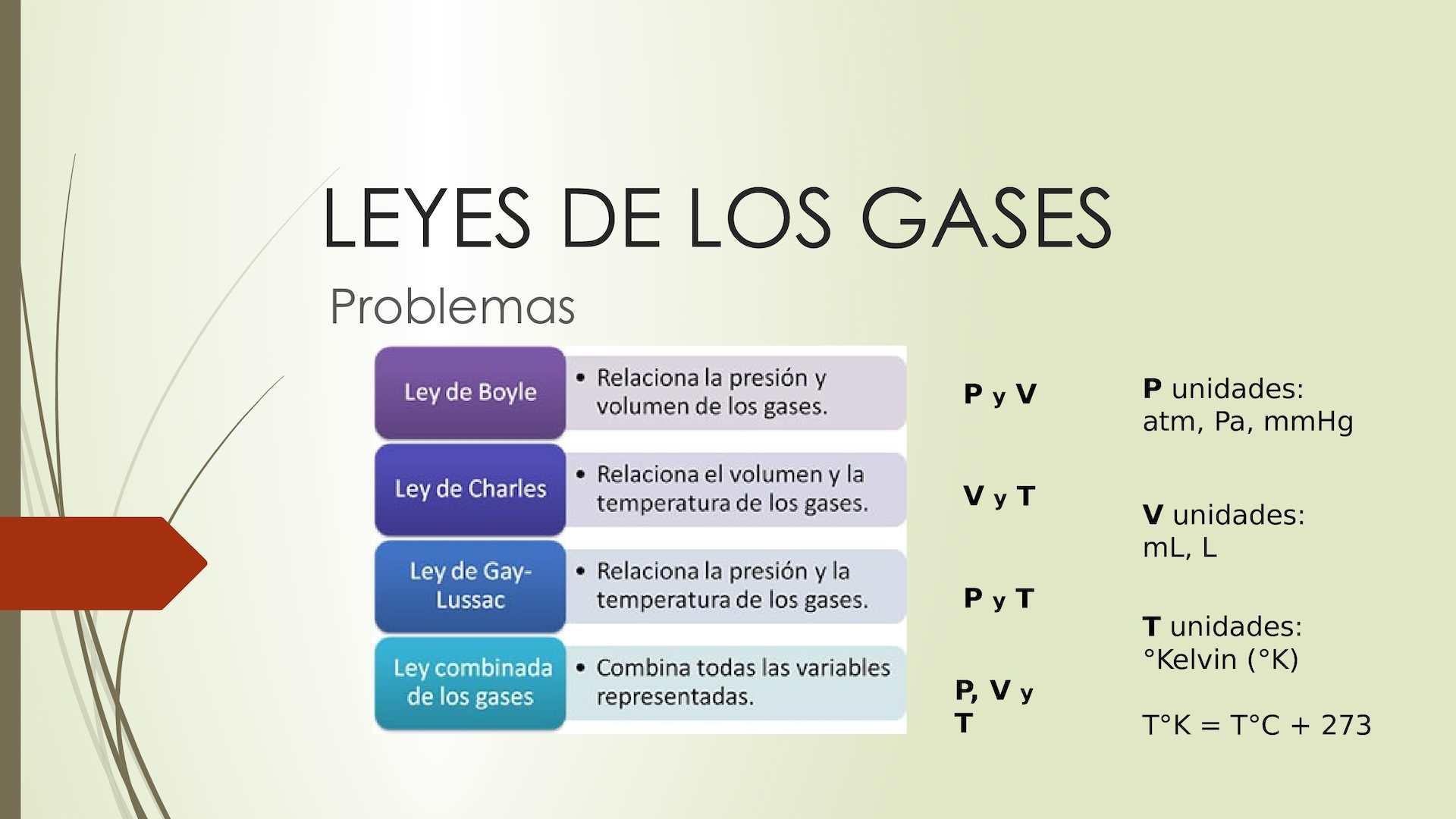 Ppt Leyes De Los Gases Problemas