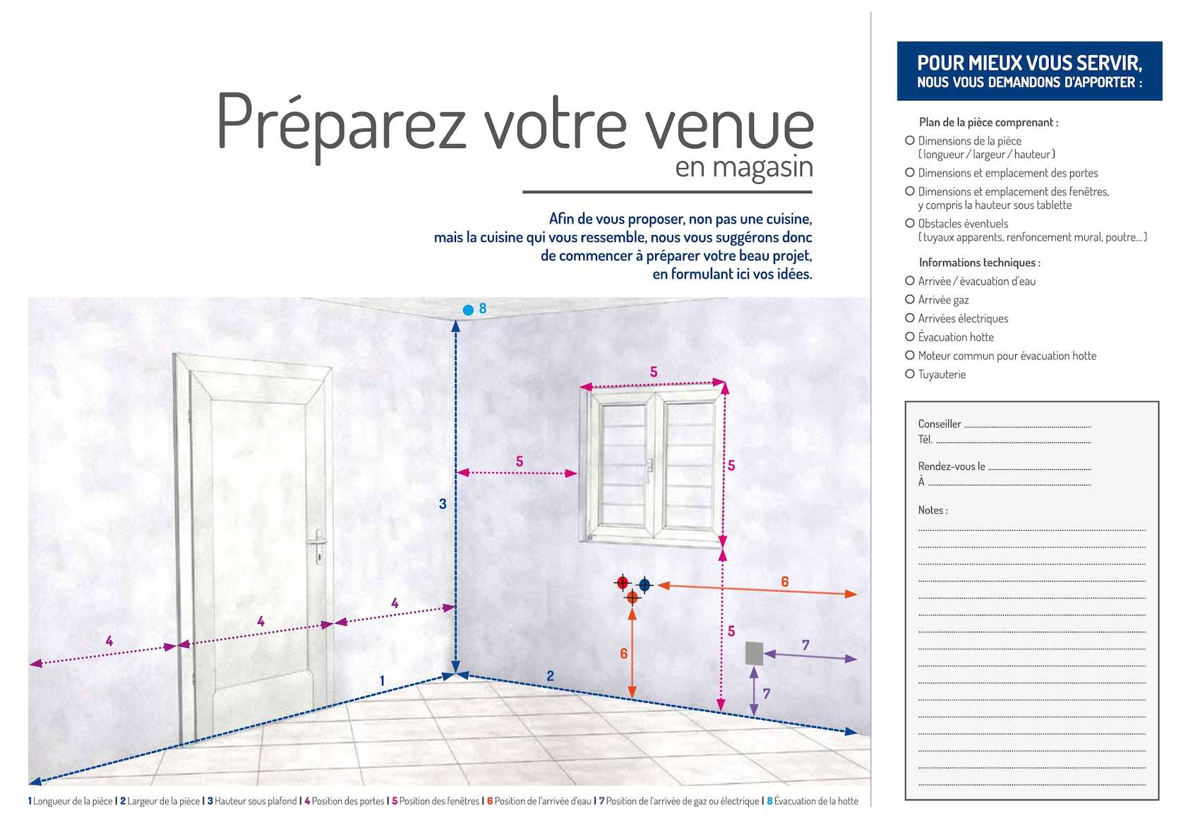 hauteur hotte plan de travail gallery of klarstein balzac. Black Bedroom Furniture Sets. Home Design Ideas