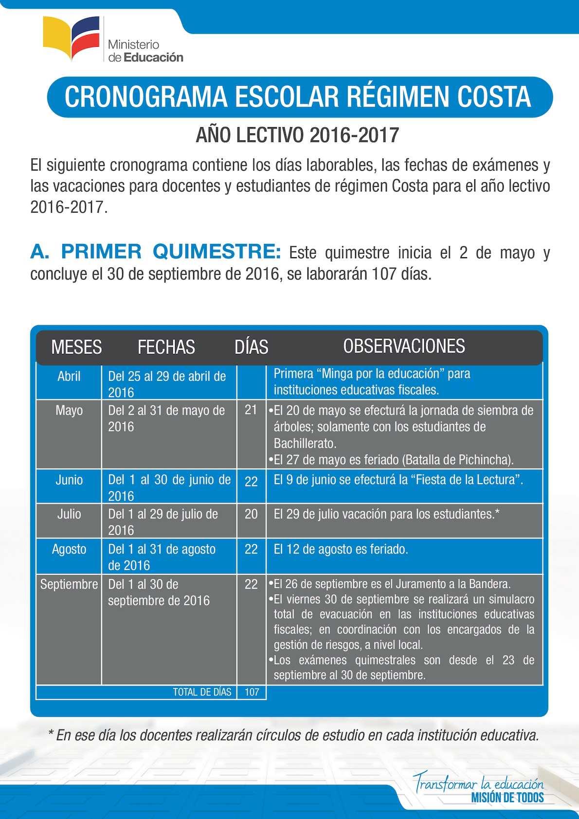 Calam o cronograma costa 2016 2017 for Convocatoria docentes 2016 ministerio de educacion