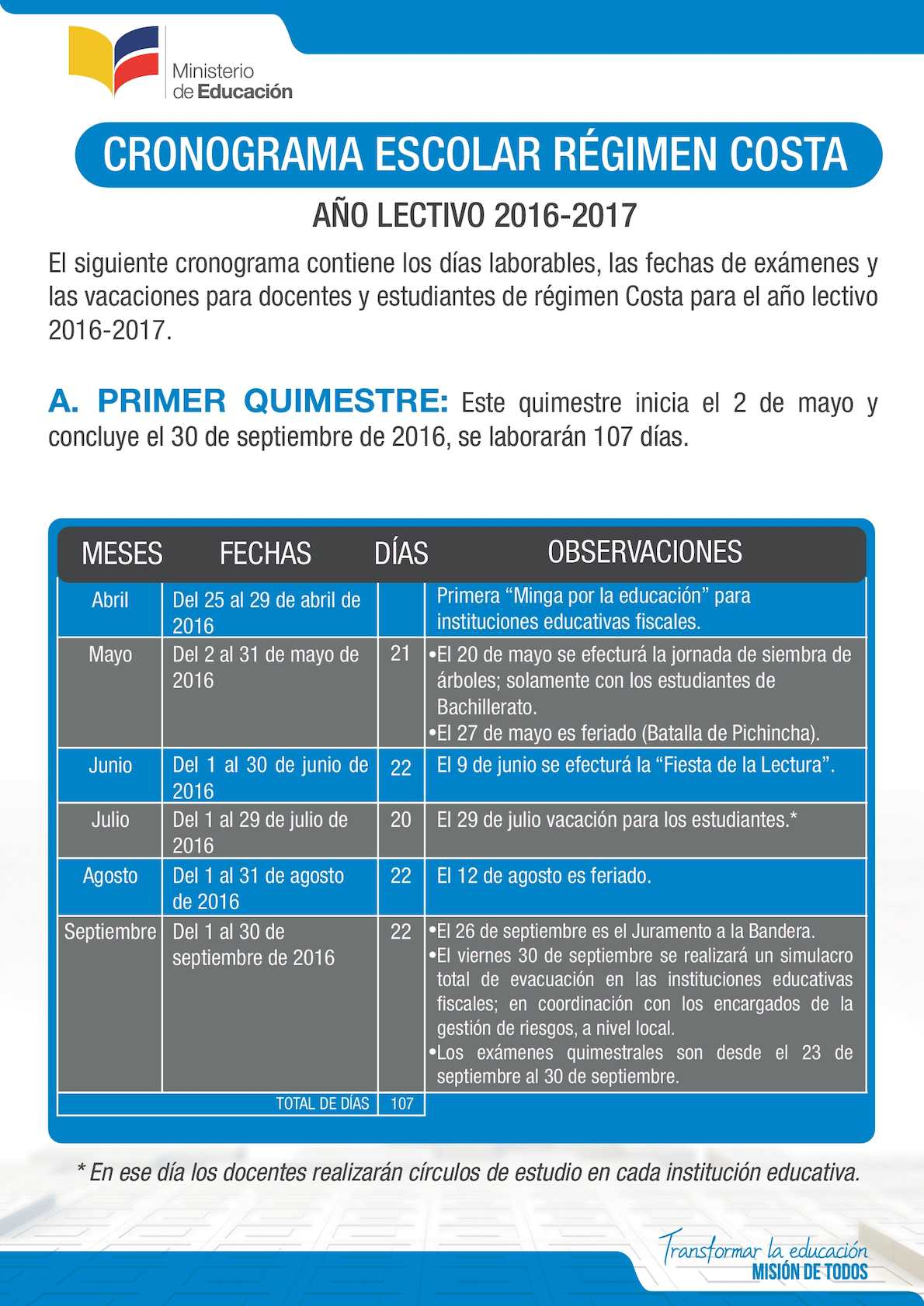 Calam o cronograma costa 2016 2017 for Ministerio de educacion plazas