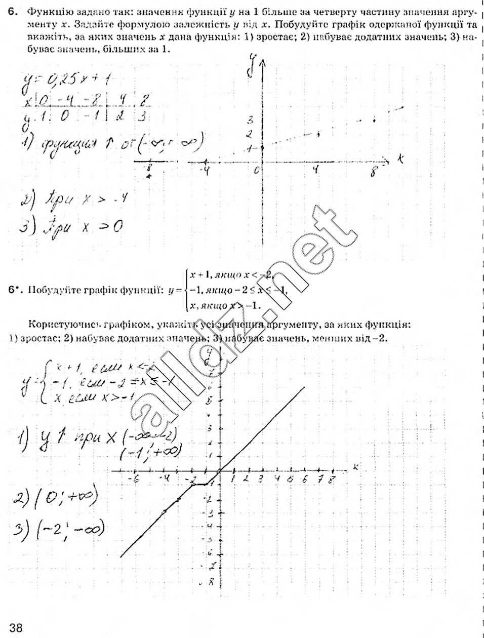 Книга / поиск по тегам / jjc. Ru.