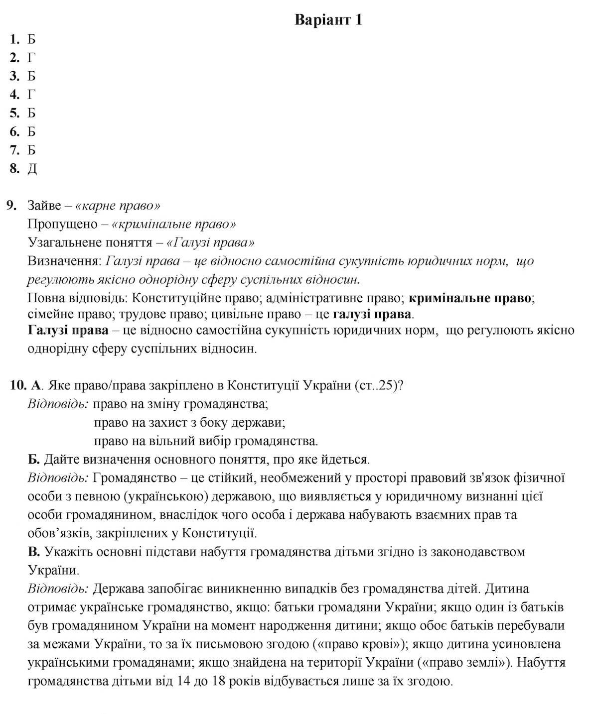 3403 Vidp Pravo 9kl Pism Form 12 Demo