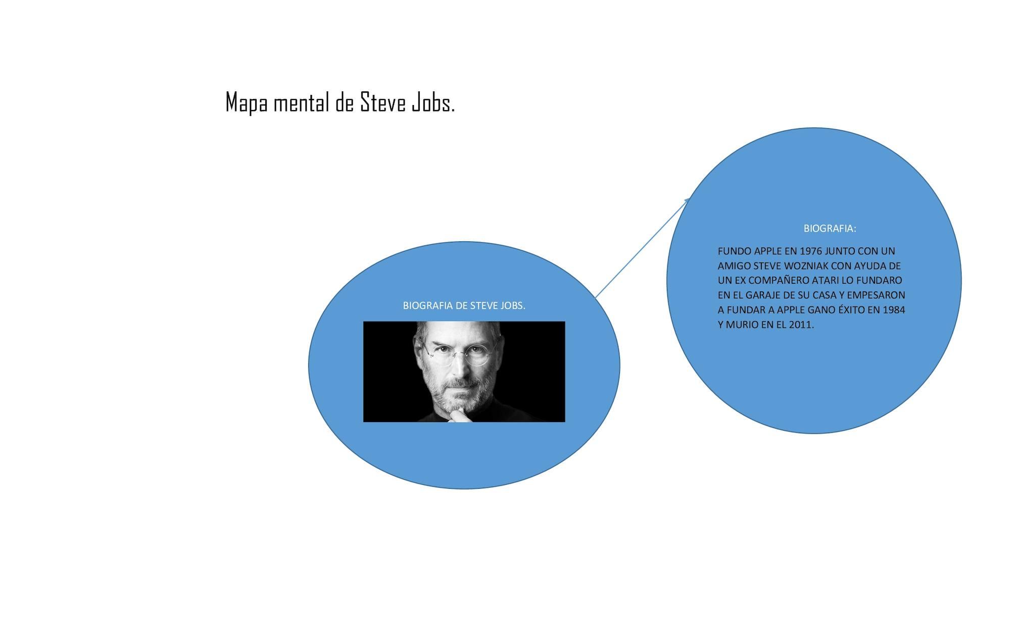 Calameo Mapa Mental De Steve Jobs