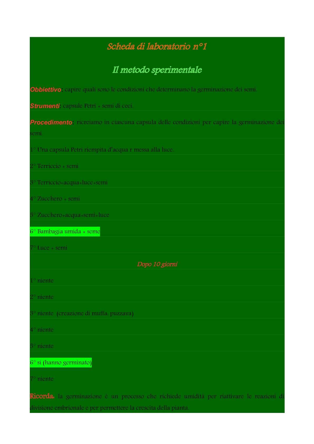 Piagnucolamenti verdi e lyambliya - Vermi e guance rosse