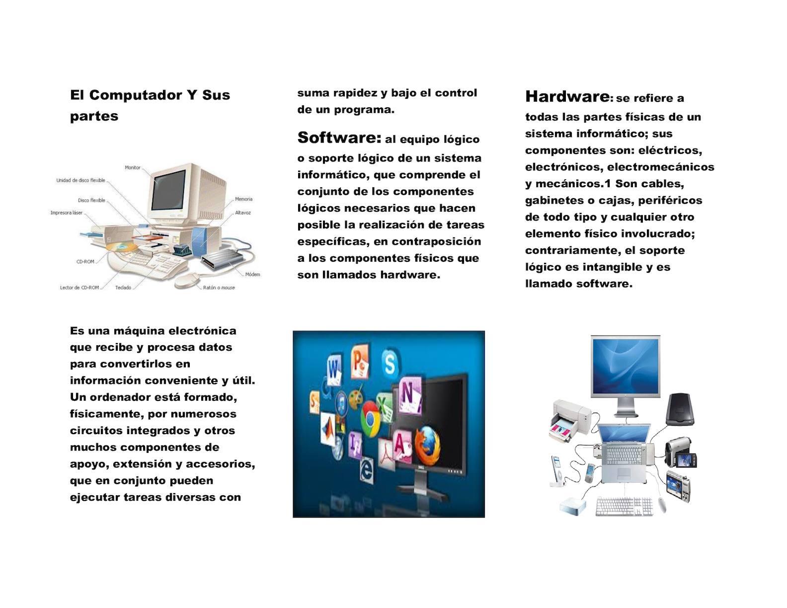 Circuito Y Sus Partes : Calaméo el computador y sus partes