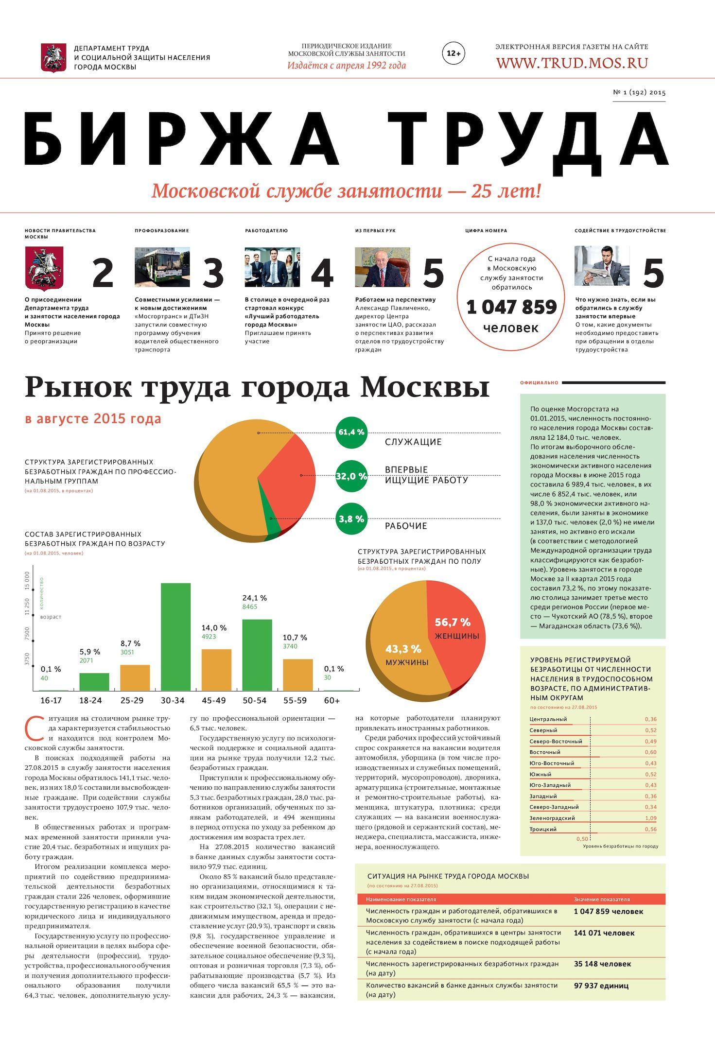 Трудовой договор для фмс в москве Головинское шоссе порядок исчисления ндфл