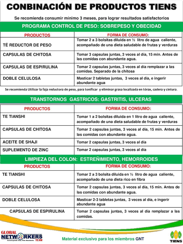 Conbinacion De Productos Tiens Bolivia