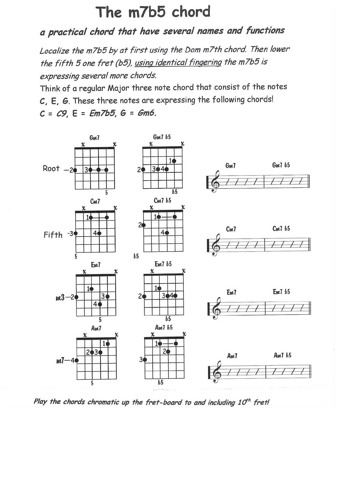 Calamo M7b5 Chord For Guitar