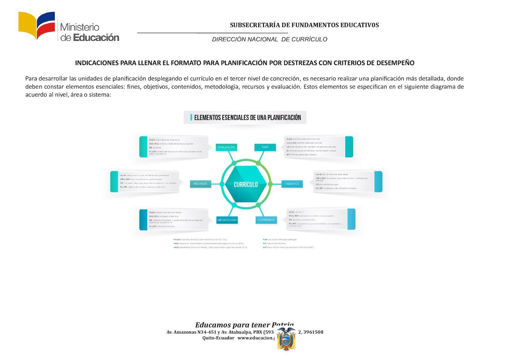 Calaméo - Pd Planificacion De Destrezas (2016 2017) (Indicaciones ...
