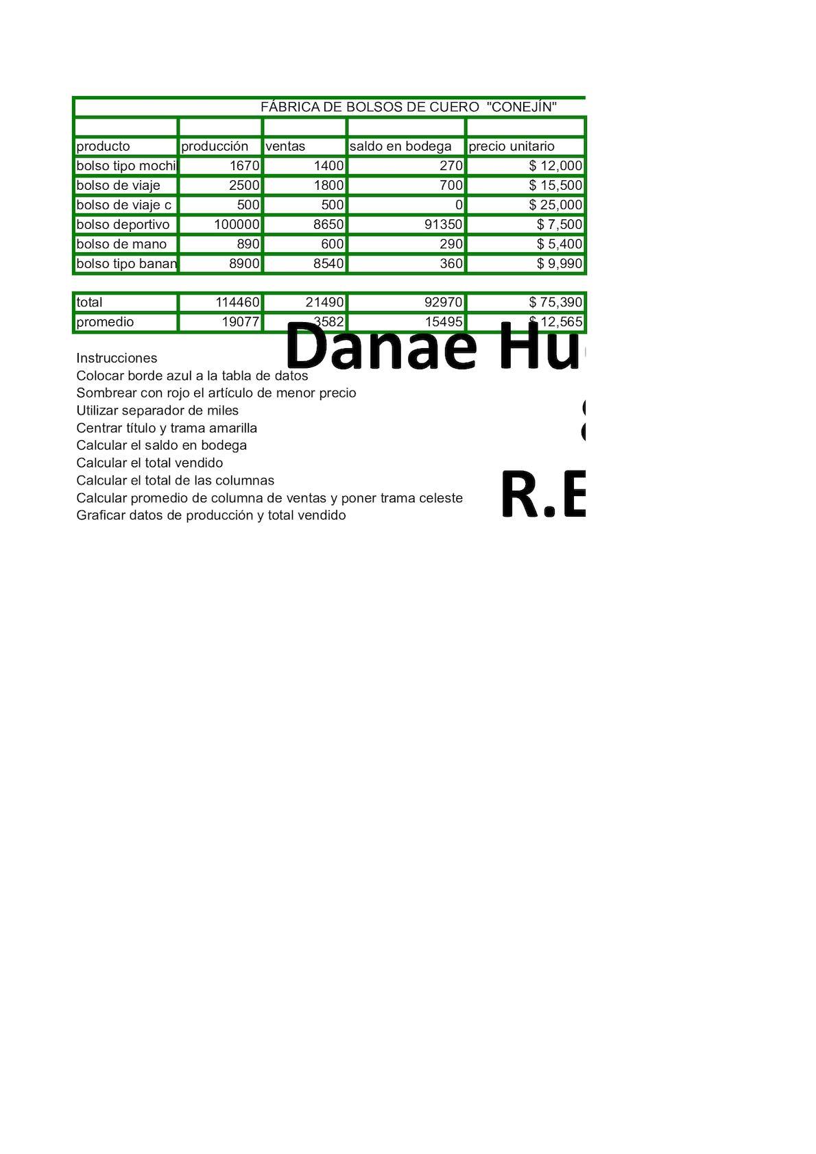 Calaméo - Trabajo En Excel ( Bolsos De Cuero)8°a