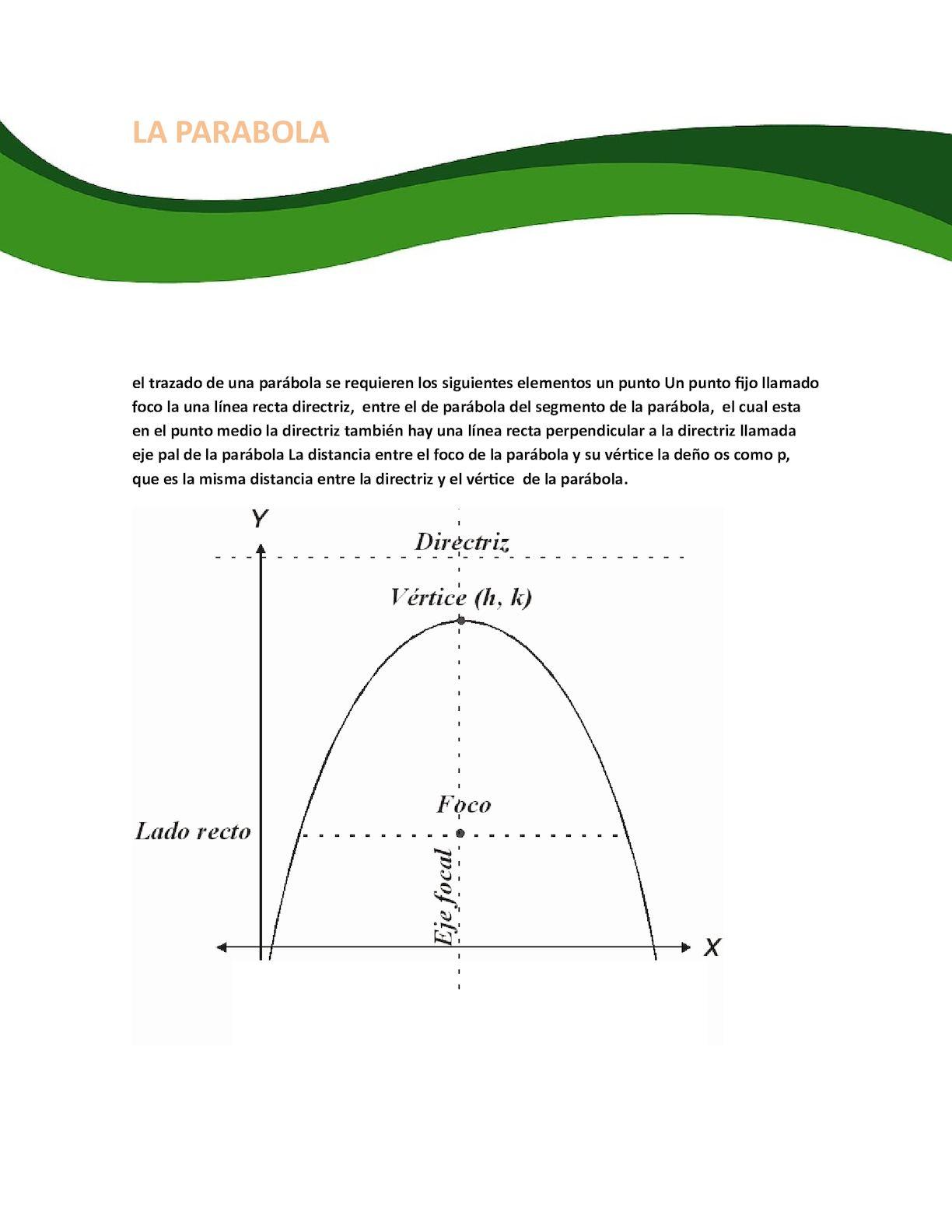 La Parabola