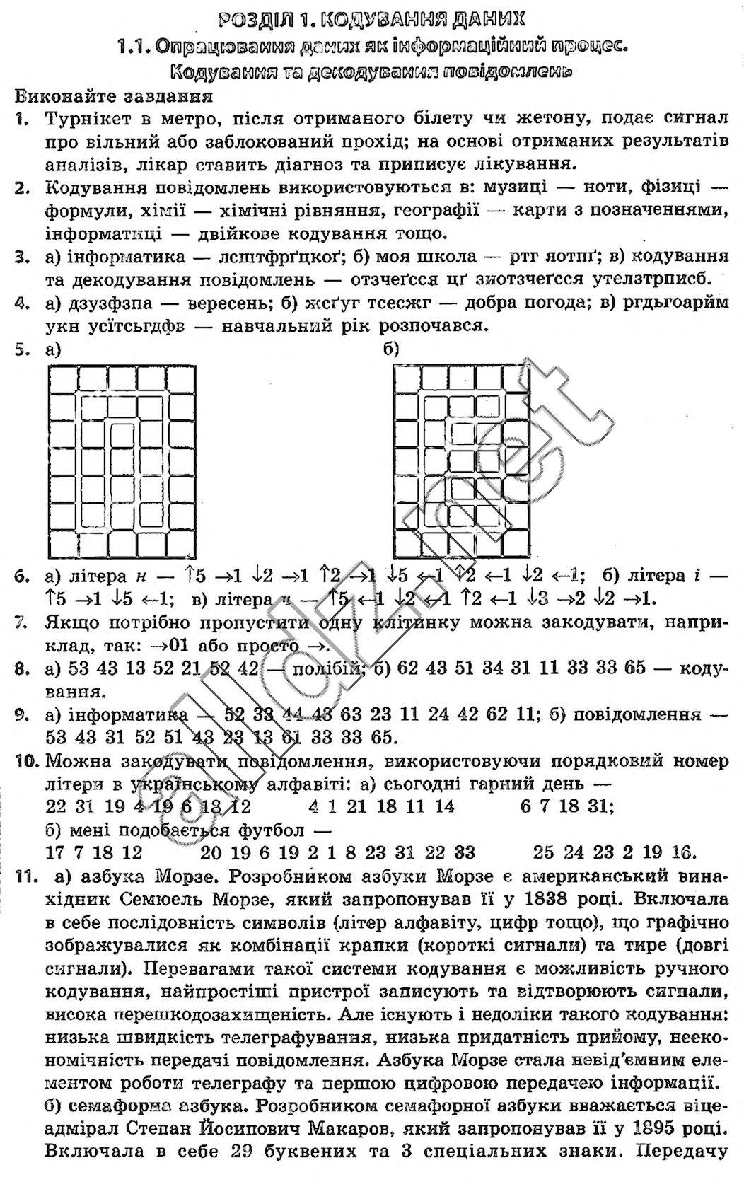 Інформатика 8 клас Ривкінд 2016