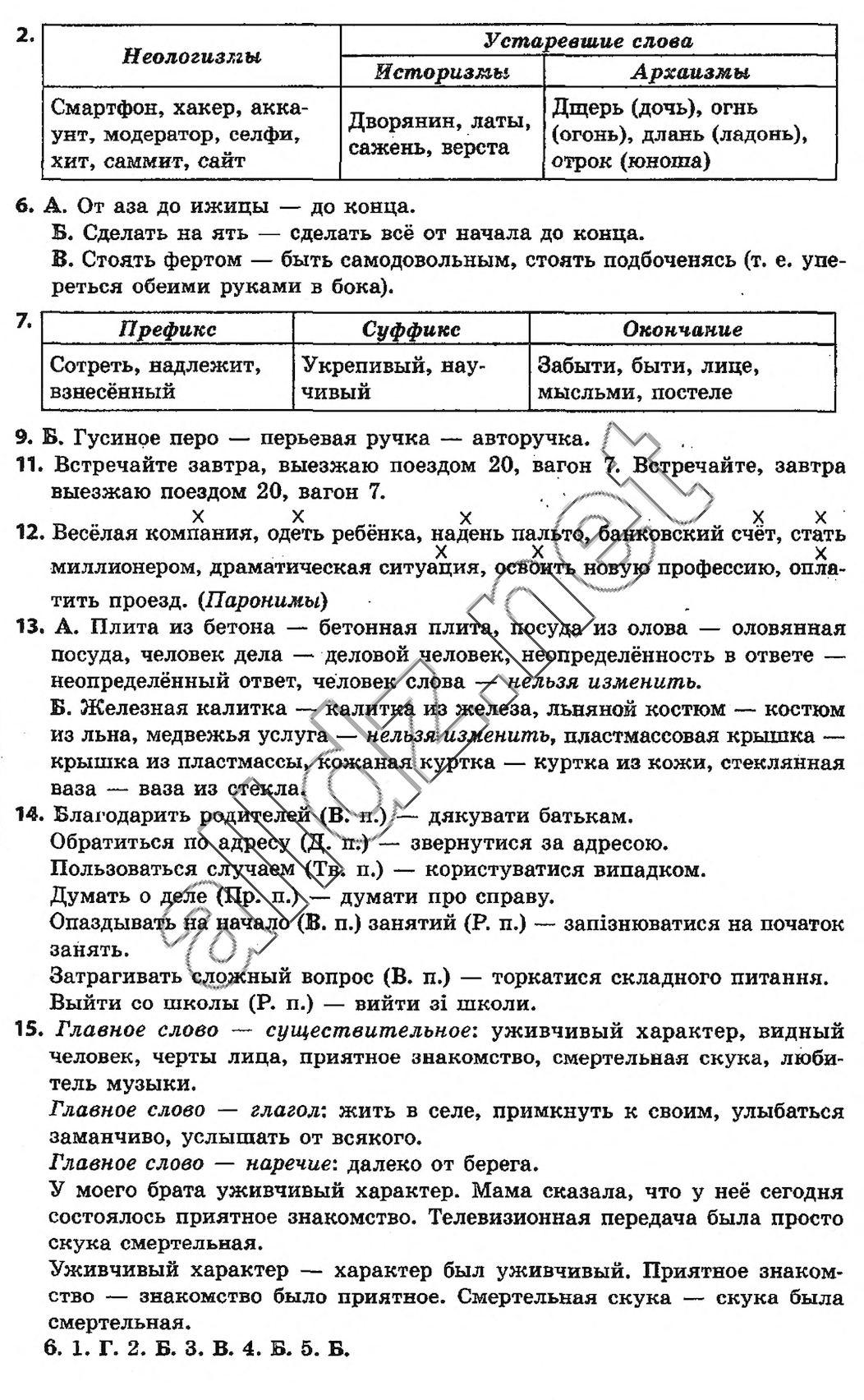 Русский язык 8 клас Баландина 2016 8-рік.